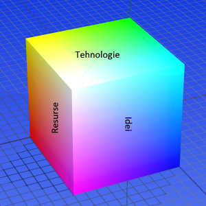 600px-RGB_color_solid_cube