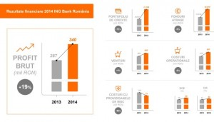 Infografic.rezultate.financiare
